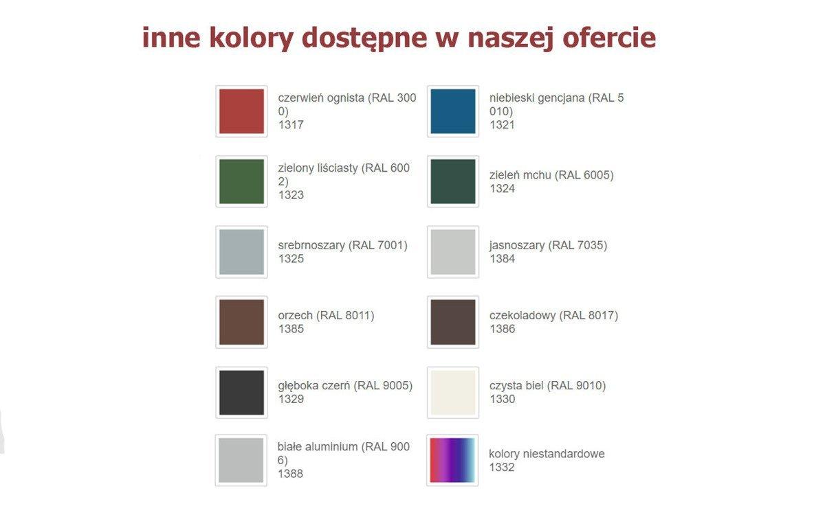 Farba renowacyjna grzejnik Remmers NIEBIESKA 0,75