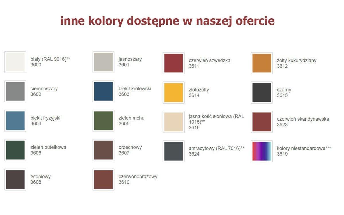 Remmers Farba do drzwi mebli ZIELEŃ BUTELKOWA 0,75